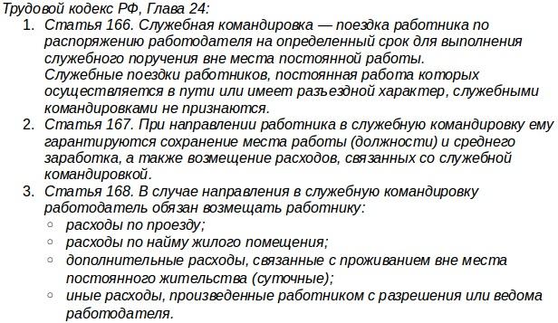 Глава 24 Трудового Кодекса РФ