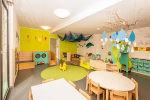 Сколько стоит франшиза детского сада?
